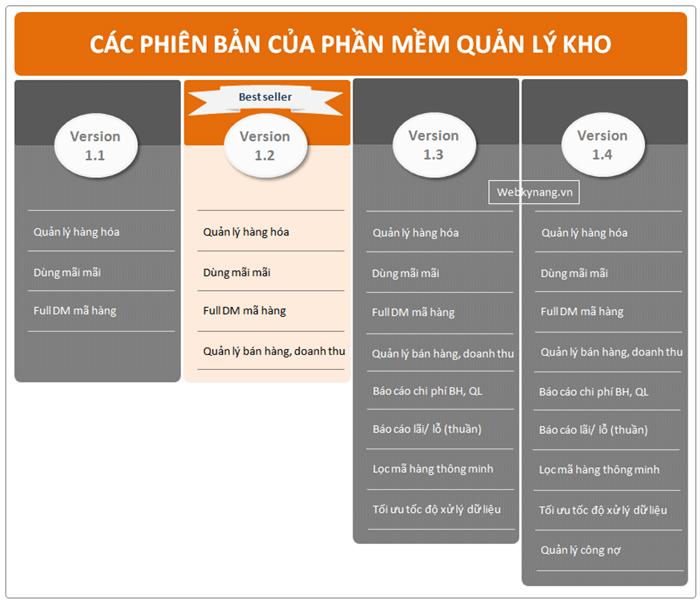 BAO-GIA-QUAN-LY-KHO-FILE-EXCEL